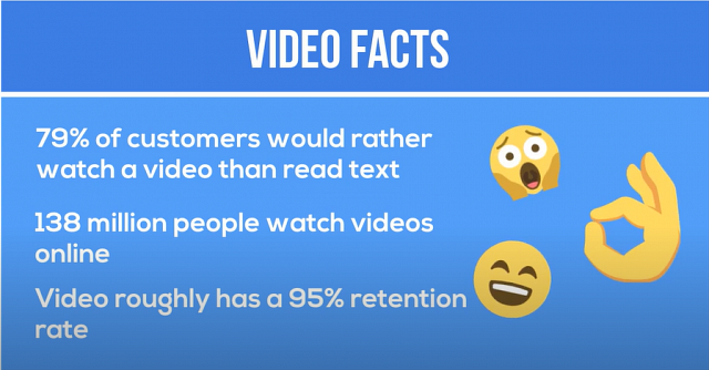 Facts of #VideoMarketing